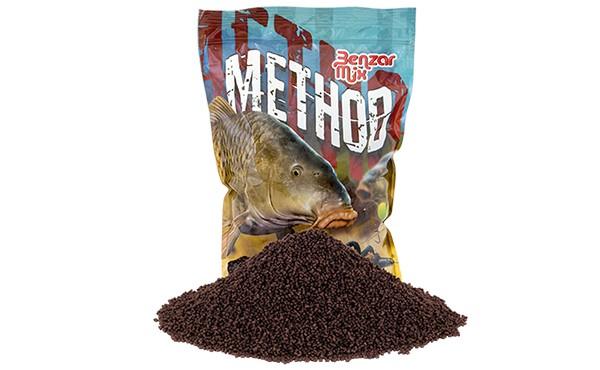 Pelet Method Benzar mix