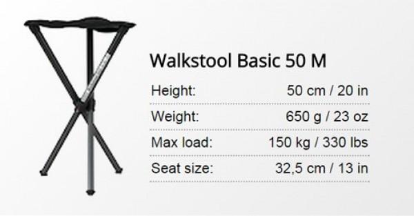 Tronozac Walkstool Basic 50cm